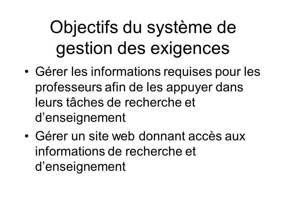 Objectifs du système de gestion des exigences Gérer les informations requises pour les professeurs afin de les appuyer dans leurs tâches de recherche et denseignement Gérer un site web donnant accès aux informations de recherche et denseignement