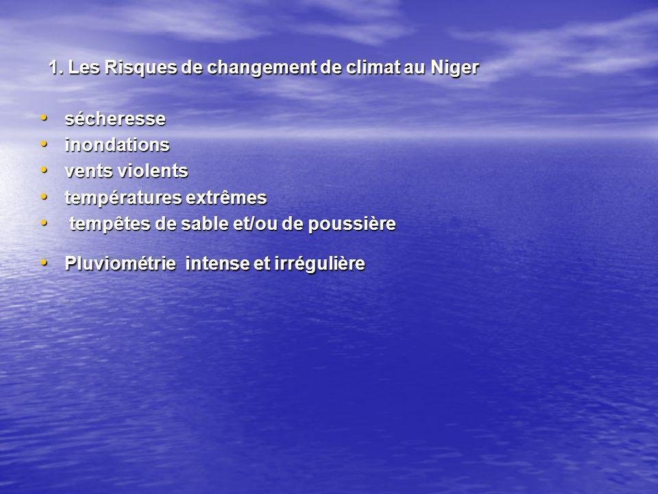 1. Les Risques de changement de climat au Niger 1.