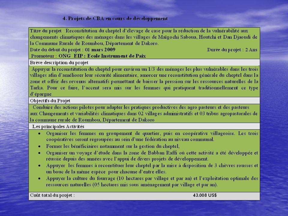 5.Participation communautaire aux projets CBA 5.