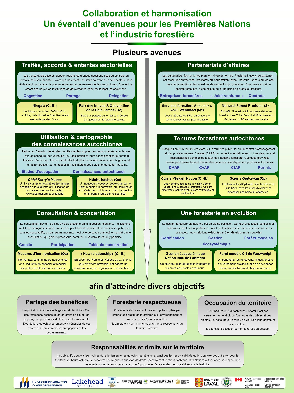 Collaboration et harmonisation Un éventail davenues pour les Premières Nations et lindustrie forestière Traités, accords & ententes sectorielles Les t