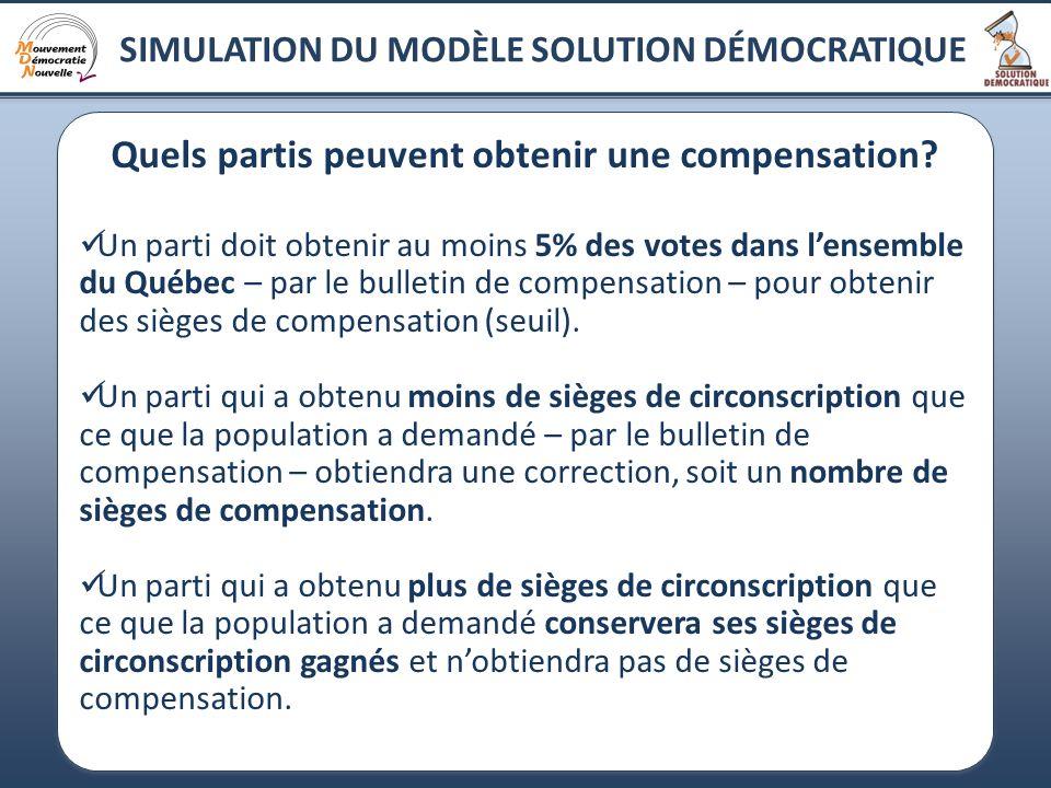 13 Quels partis peuvent obtenir une compensation? Un parti doit obtenir au moins 5% des votes dans lensemble du Québec – par le bulletin de compensati