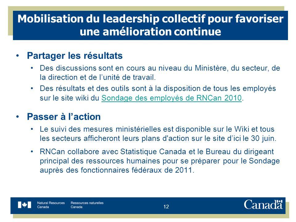 12 Mobilisation du leadership collectif pour favoriser une amélioration continue Partager les résultats Des discussions sont en cours au niveau du Ministère, du secteur, de la direction et de lunité de travail.
