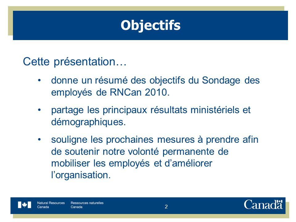 2 Cette présentation… donne un résumé des objectifs du Sondage des employés de RNCan 2010.