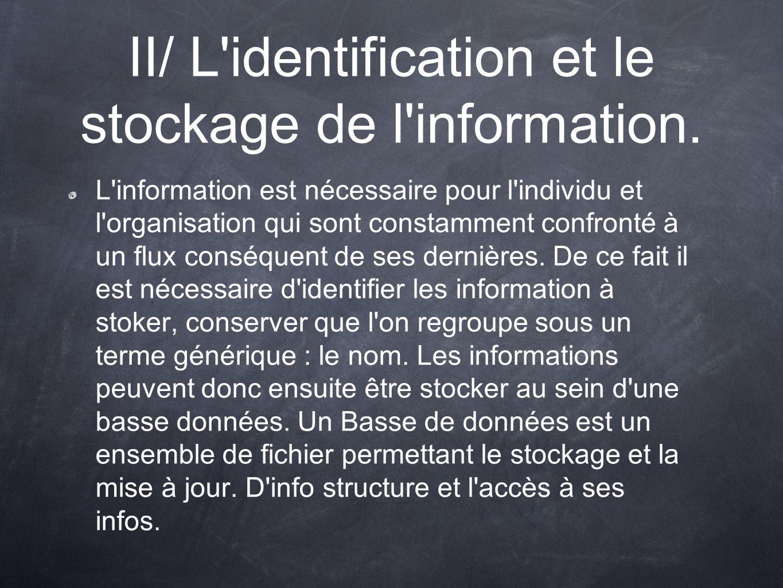 II/ L identification et le stockage de l information.