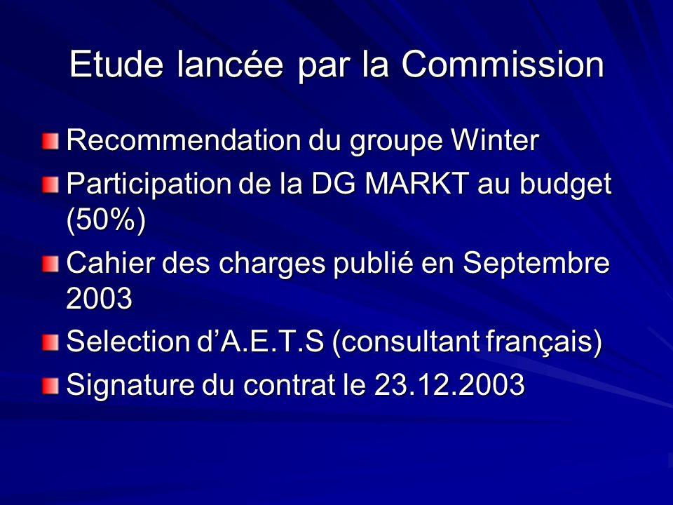 Etude lancée par la Commission Recommendation du groupe Winter Participation de la DG MARKT au budget (50%) Cahier des charges publié en Septembre 2003 Selection dA.E.T.S (consultant français) Signature du contrat le 23.12.2003