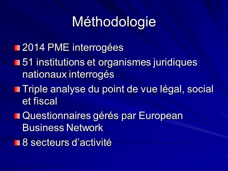 Méthodologie 2014 PME interrogées 51 institutions et organismes juridiques nationaux interrogés Triple analyse du point de vue légal, social et fiscal Questionnaires gérés par European Business Network 8 secteurs dactivité