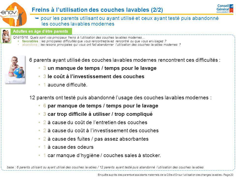 Enquête auprès des parents et assistants maternels de la Côte-dOr sur lutilisation des changes lavables - Page 20 Q14/15/16. Quels sont vos principaux