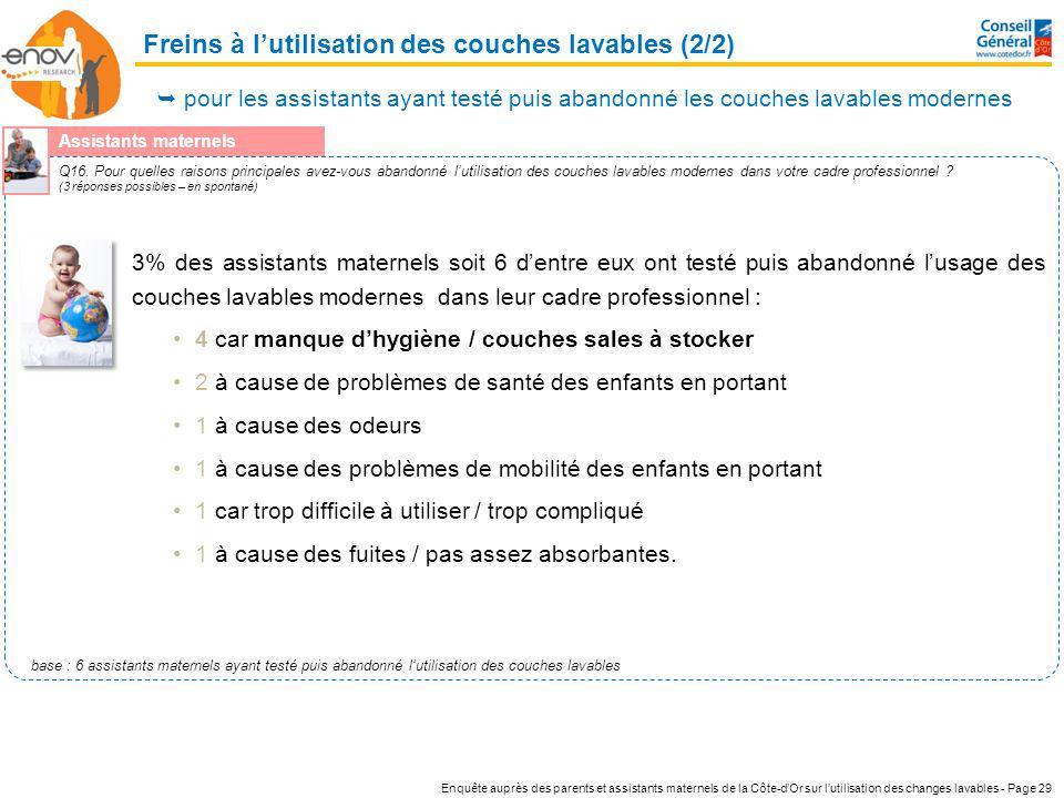 Enquête auprès des parents et assistants maternels de la Côte-dOr sur lutilisation des changes lavables - Page 29 Freins à lutilisation des couches la