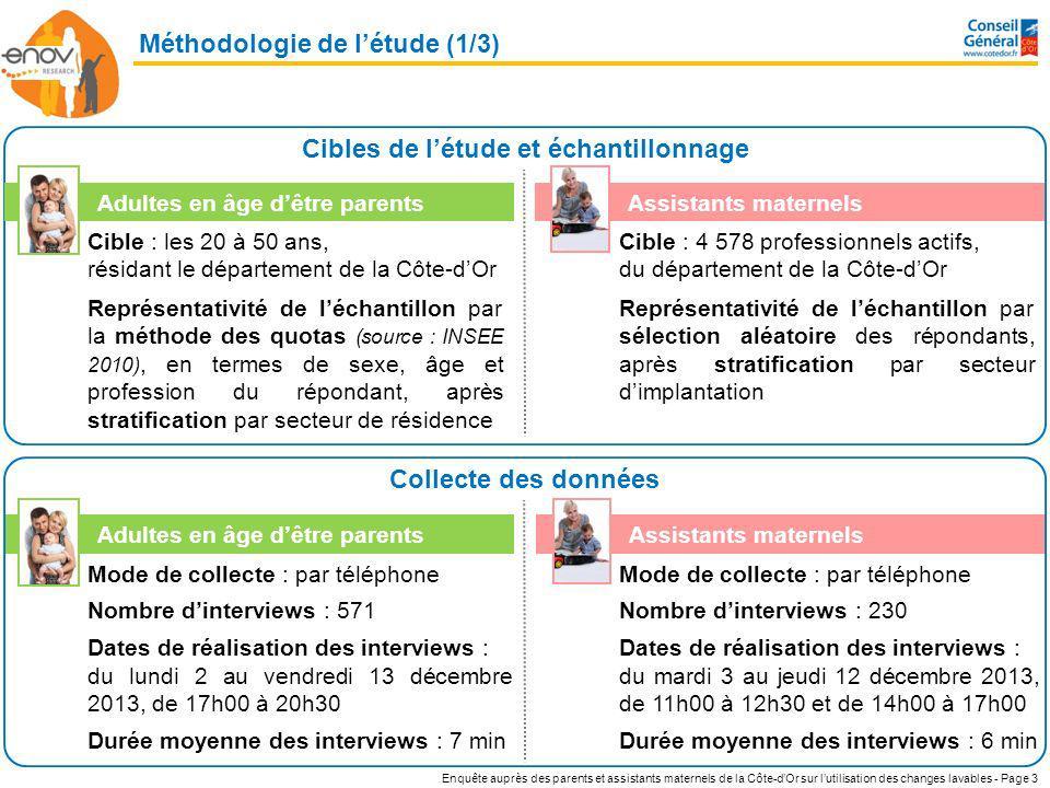 Enquête auprès des parents et assistants maternels de la Côte-dOr sur lutilisation des changes lavables - Page 3 Collecte des données Méthodologie de
