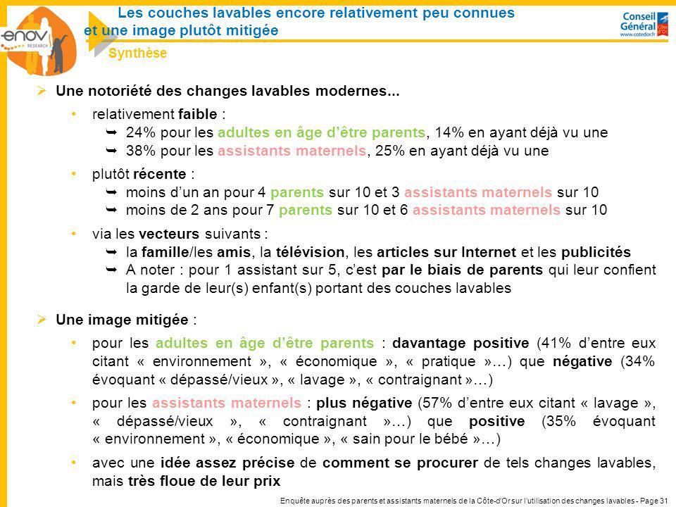 Enquête auprès des parents et assistants maternels de la Côte-dOr sur lutilisation des changes lavables - Page 31 Une notoriété des changes lavables m