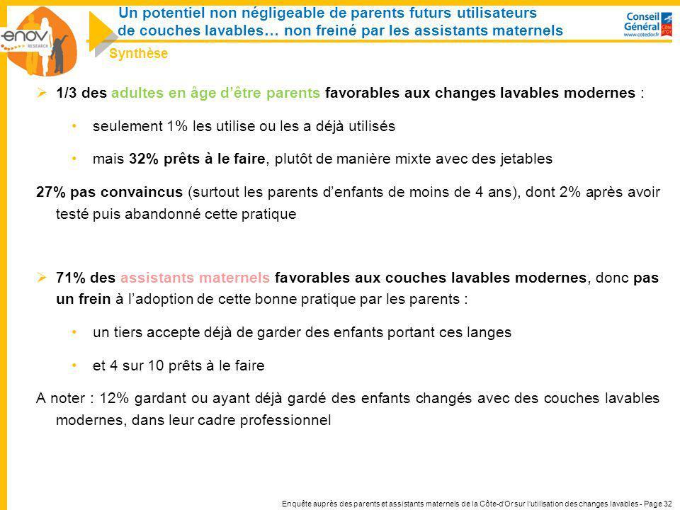 Enquête auprès des parents et assistants maternels de la Côte-dOr sur lutilisation des changes lavables - Page 32 1/3 des adultes en âge dêtre parents