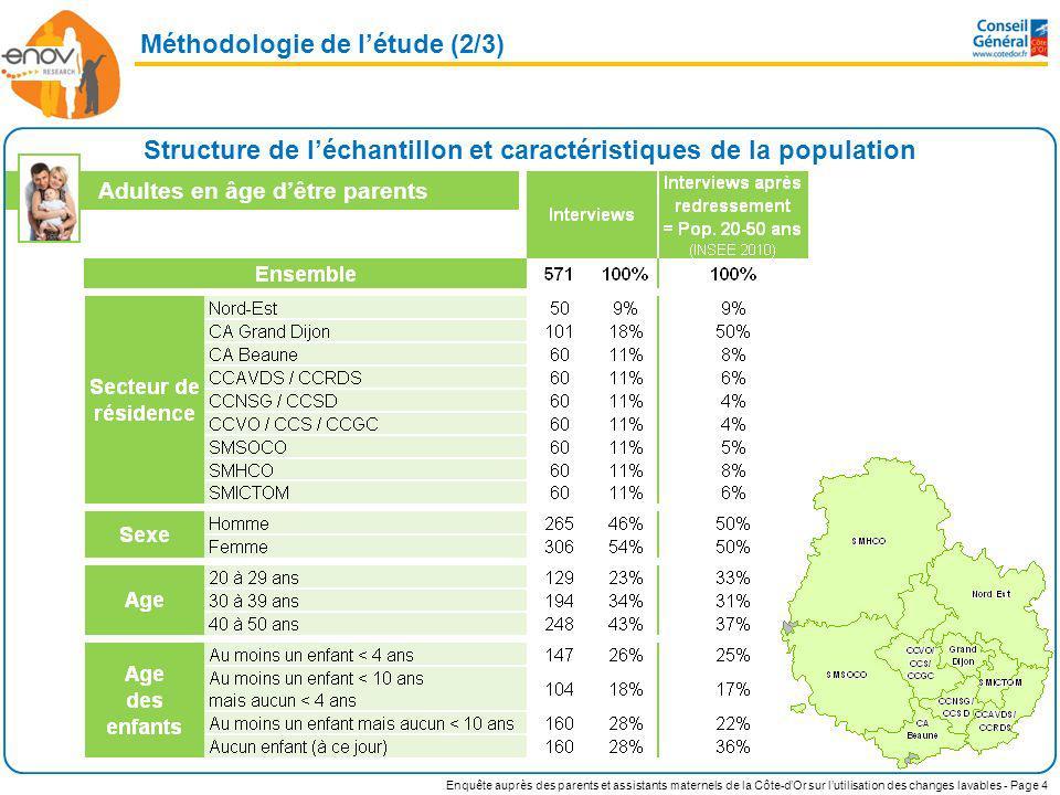 Enquête auprès des parents et assistants maternels de la Côte-dOr sur lutilisation des changes lavables - Page 4 Méthodologie de létude (2/3) Structur