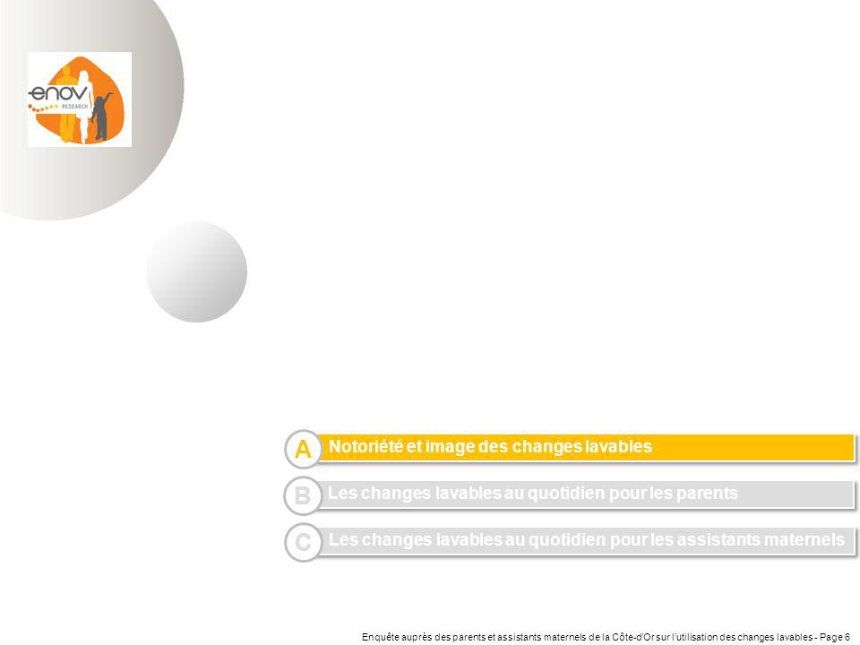 Enquête auprès des parents et assistants maternels de la Côte-dOr sur lutilisation des changes lavables - Page 6 Notoriété et image des changes lavabl