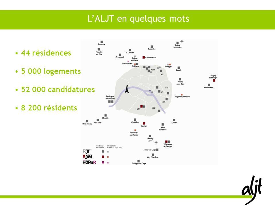 LALJT en quelques mots 44 résidences 5 000 logements 52 000 candidatures 8 200 résidents