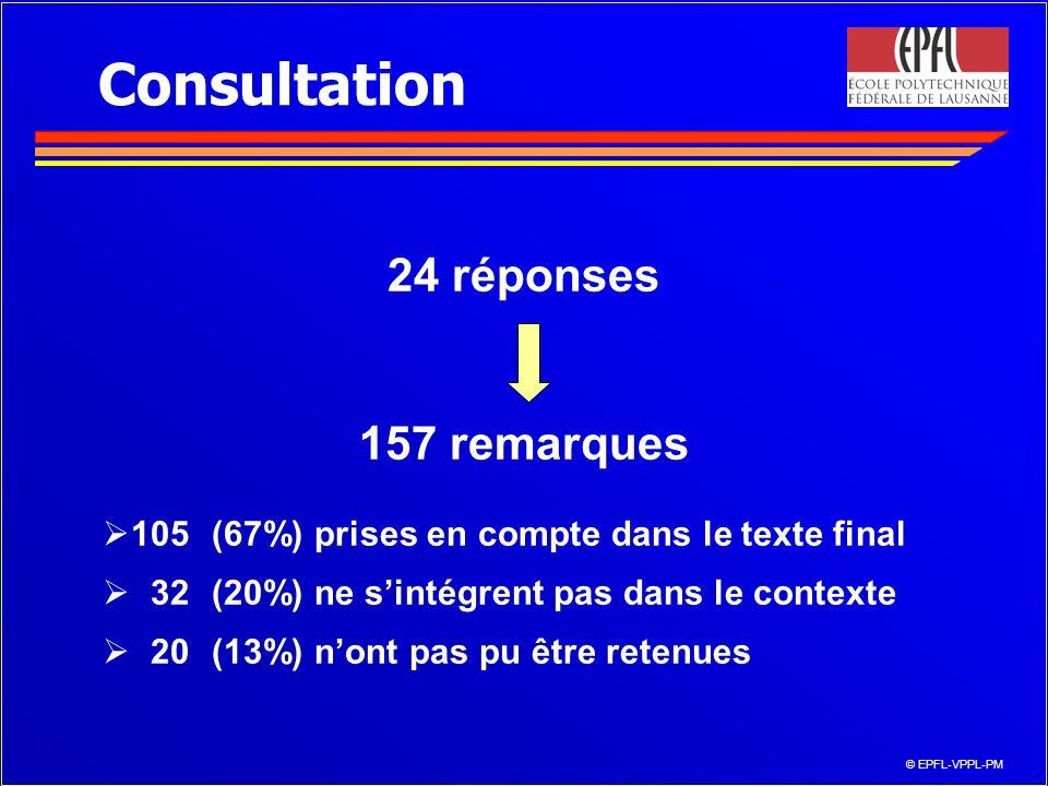 © EPFL-VPPL-PM Consultation 24 réponses 157 remarques 105(67%) prises en compte dans le texte final 32(20%) ne sintégrent pas dans le contexte 20(13%) nont pas pu être retenues