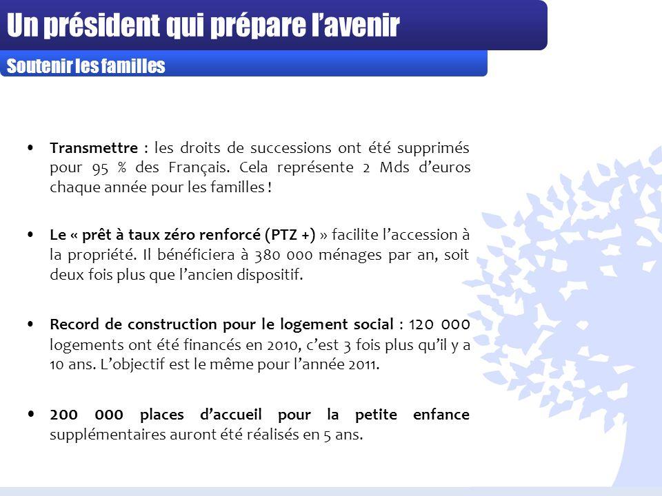 Un président qui prépare lavenir Transmettre : les droits de successions ont été supprimés pour 95 % des Français.