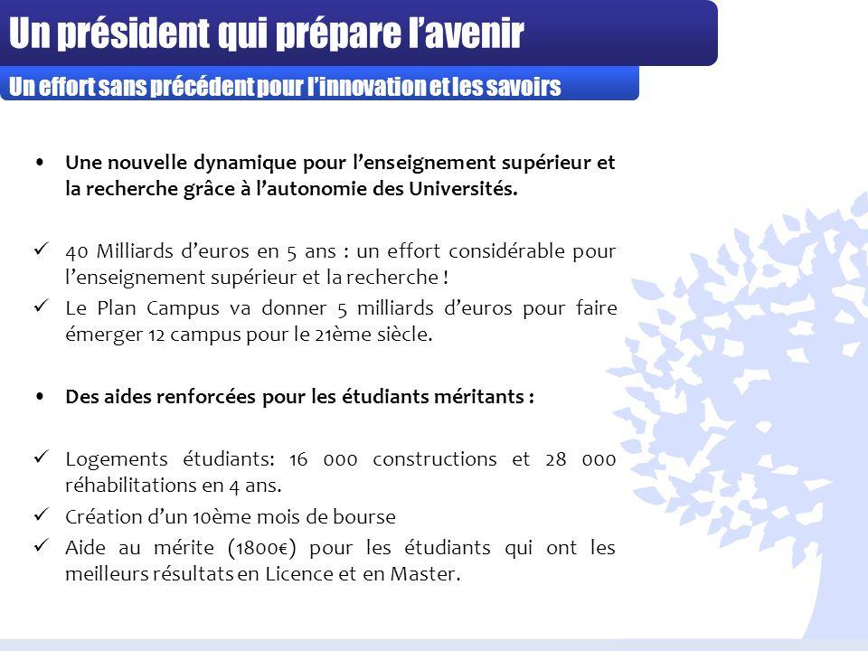 Un président qui prépare lavenir Une nouvelle dynamique pour lenseignement supérieur et la recherche grâce à lautonomie des Universités.