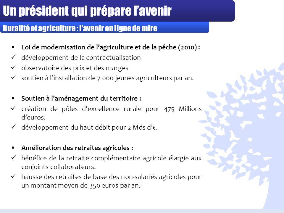 Un président qui prépare lavenir Loi de modernisation de lagriculture et de la pêche (2010) : développement de la contractualisation observatoire des prix et des marges soutien à linstallation de 7 000 jeunes agriculteurs par an.