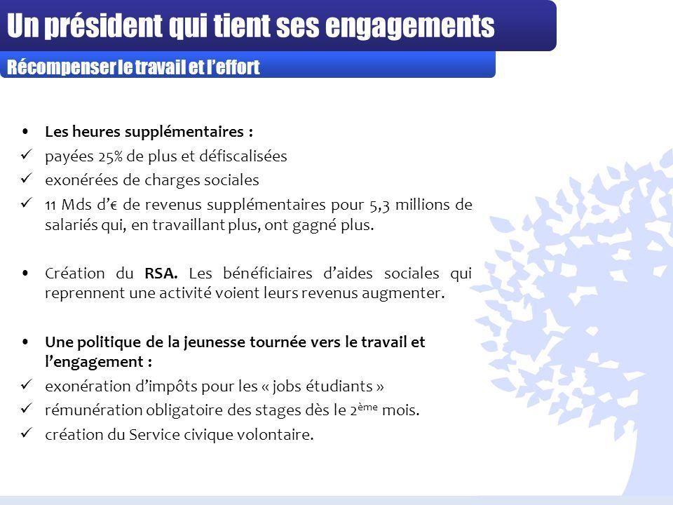 Un Président qui prépare lavenir Une France en mouvement