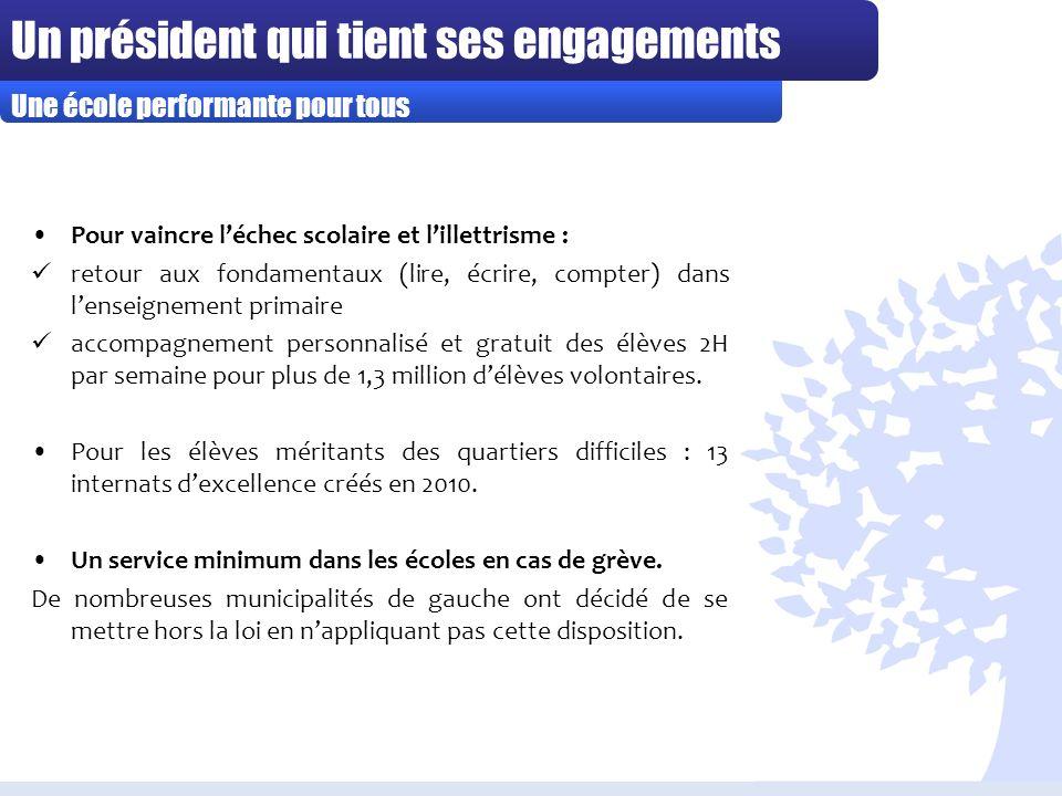 Un président qui tient ses engagements Plan Alzheimer lancé en 2008 : 12 000 places en établissement créées 1,6 Mds d financé grâce aux franchises médicales.