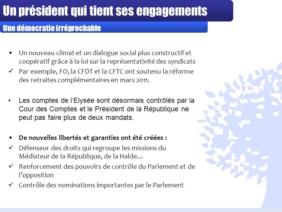 Un président qui tient ses engagements Un nouveau climat et un dialogue social plus constructif et coopératif grâce à la loi sur la représentativité des syndicats Par exemple, FO, la CFDT et la CFTC ont soutenu la réforme des retraites complémentaires en mars 2011.