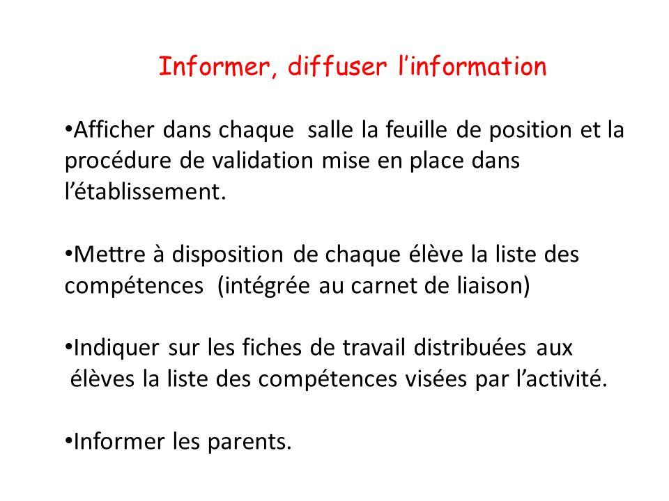 Informer, diffuser linformation Afficher dans chaque salle la feuille de position et la procédure de validation mise en place dans létablissement.