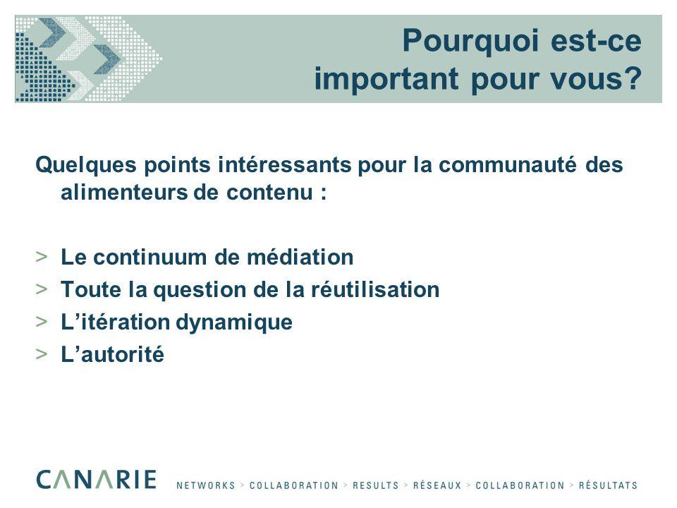 Quelques points intéressants pour la communauté des alimenteurs de contenu : >Le continuum de médiation >Toute la question de la réutilisation >Litération dynamique >Lautorité