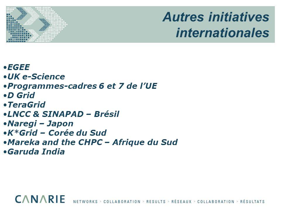 EGEE UK e-Science Programmes-cadres 6 et 7 de lUE D Grid TeraGrid LNCC & SINAPAD – Brésil Naregi – Japon K*Grid – Corée du Sud Mareka and the CHPC – Afrique du Sud Garuda India Autres initiatives internationales