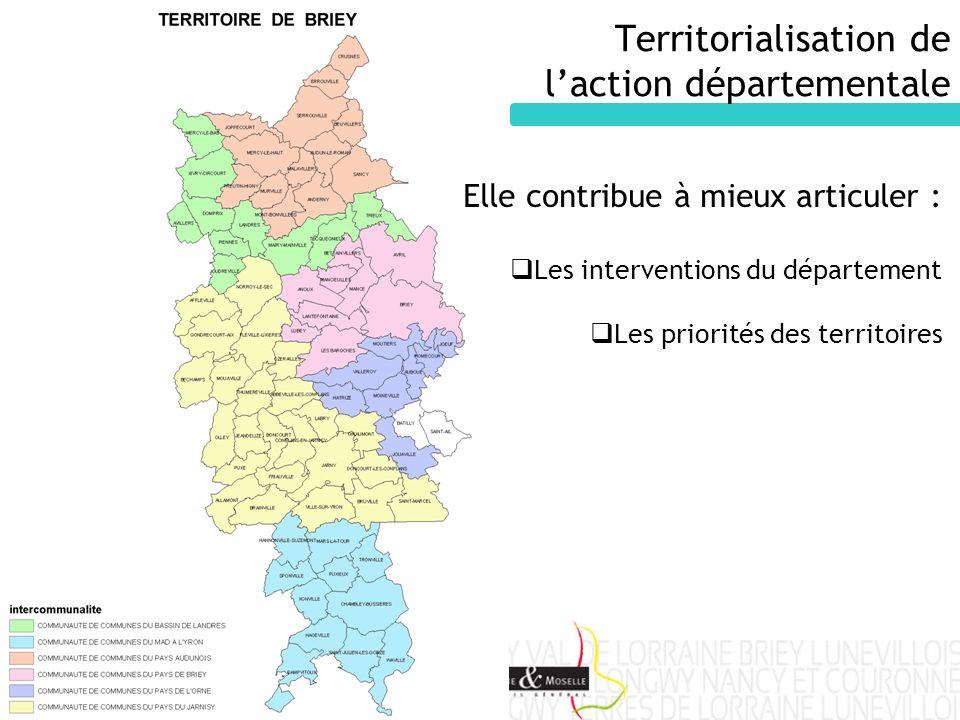 Territorialisation de laction départementale Elle contribue à mieux articuler : Les interventions du département Les priorités des territoires