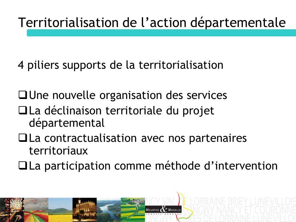 4 piliers supports de la territorialisation Une nouvelle organisation des services La déclinaison territoriale du projet départemental La contractuali