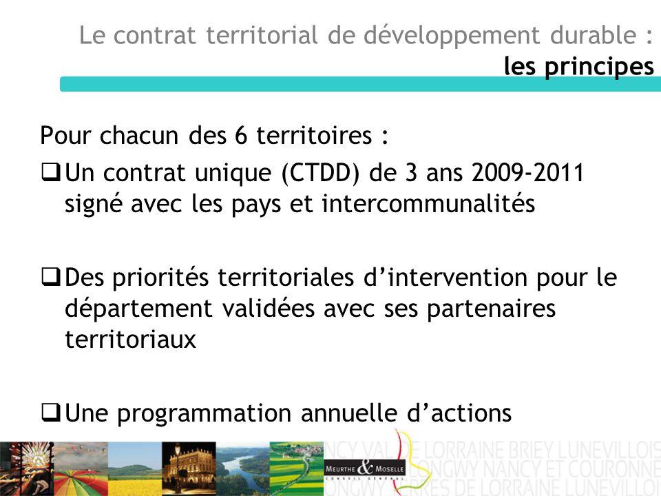 Le contrat territorial de développement durable : les principes Pour chacun des 6 territoires : Un contrat unique (CTDD) de 3 ans 2009-2011 signé avec