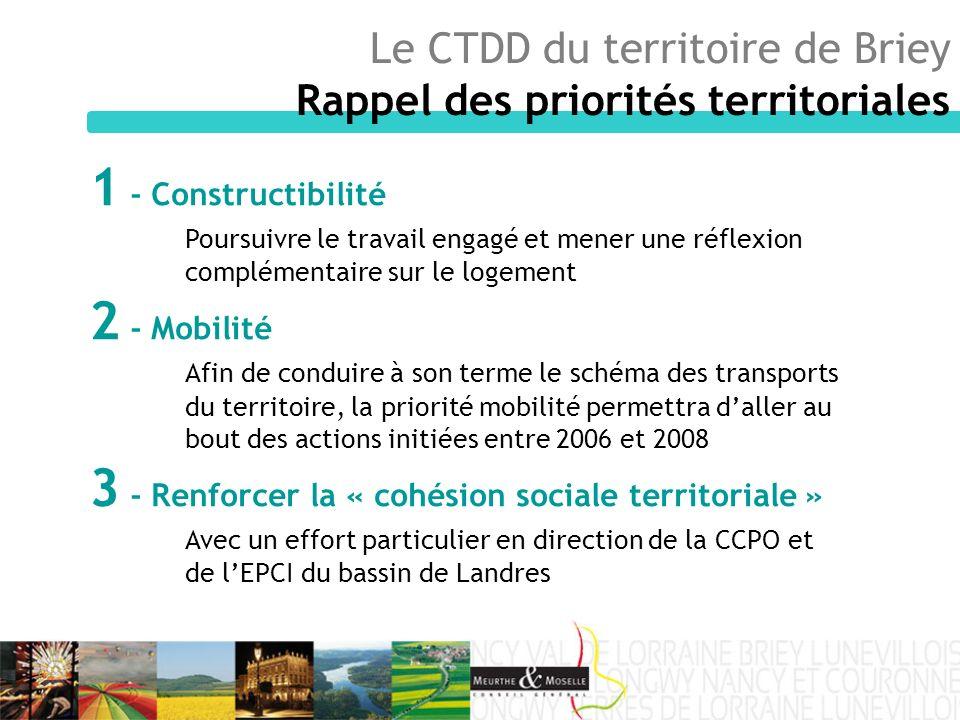 Le CTDD du territoire de Briey Rappel des priorités territoriales 1 - Constructibilité Poursuivre le travail engagé et mener une réflexion complémenta