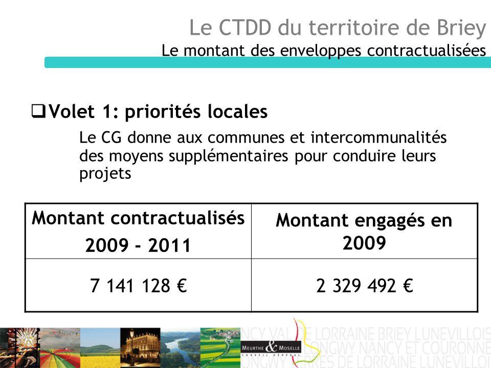 Volet 1: priorités locales Le CG donne aux communes et intercommunalités des moyens supplémentaires pour conduire leurs projets Le CTDD du territoire