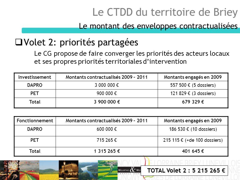 Volet 2: priorités partagées Le CG propose de faire converger les priorités des acteurs locaux et ses propres priorités territoriales dintervention Le
