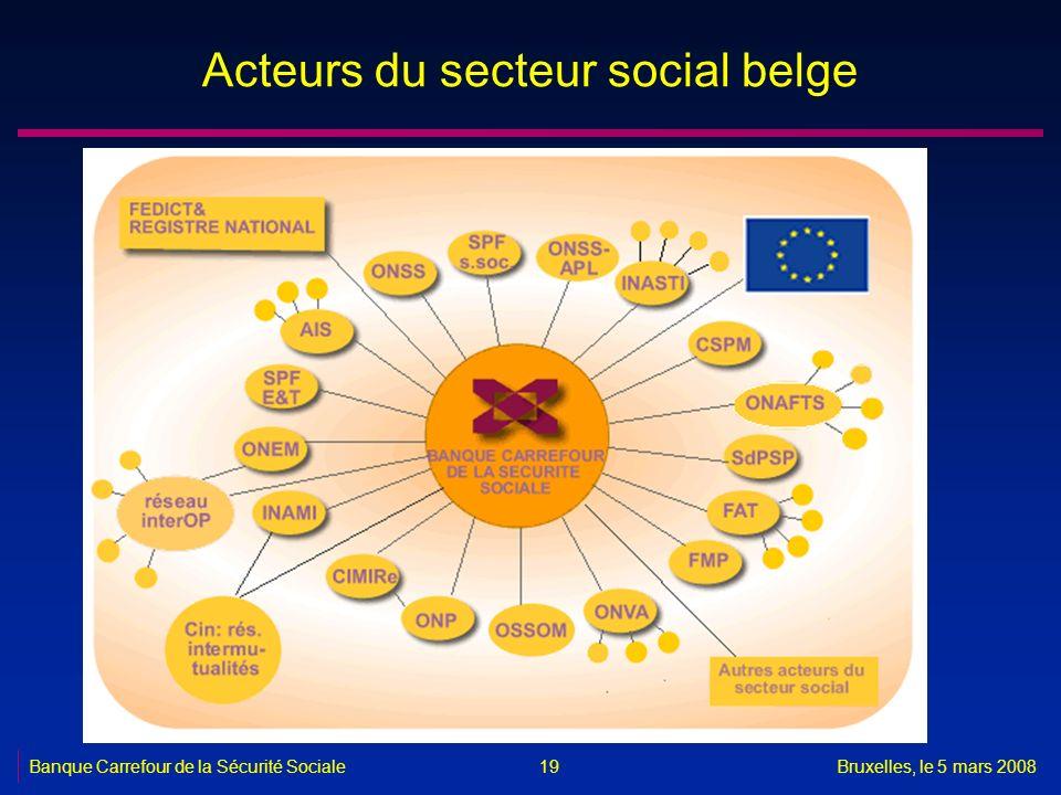 Banque Carrefour de la Sécurité SocialeBruxelles, le 5 mars 2008 19 Acteurs du secteur social belge