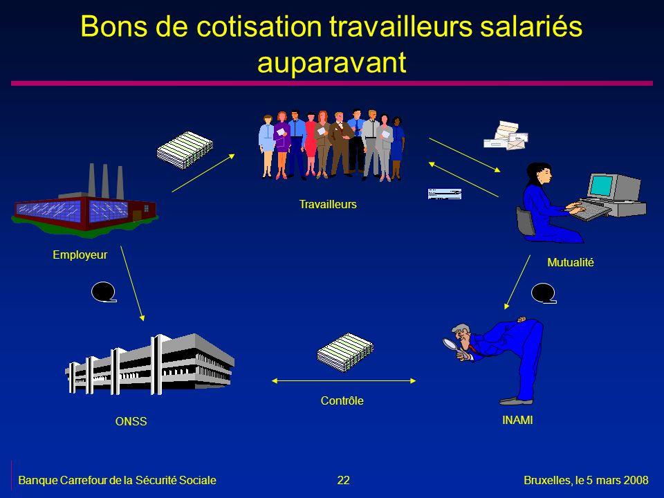 Banque Carrefour de la Sécurité SocialeBruxelles, le 5 mars 2008 22 ONSS INAMI Employeur Travailleurs Mutualité Contrôle Bons de cotisation travailleu