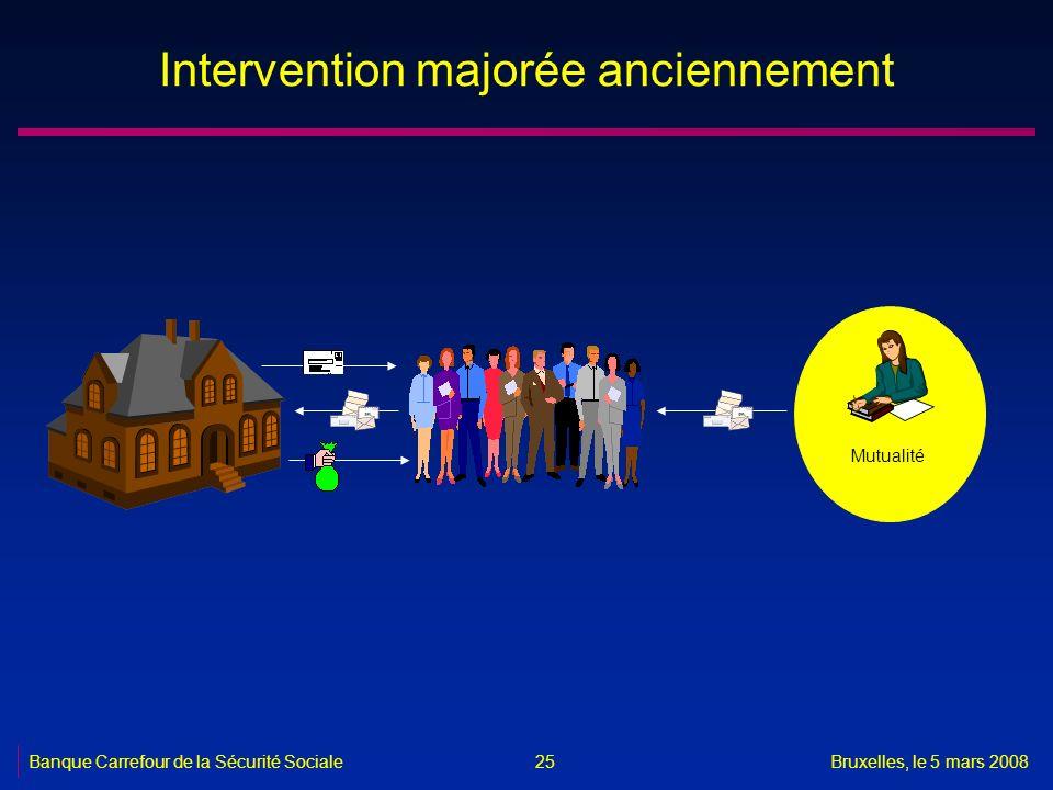 Banque Carrefour de la Sécurité SocialeBruxelles, le 5 mars 2008 25 Intervention majorée anciennement Mutualité