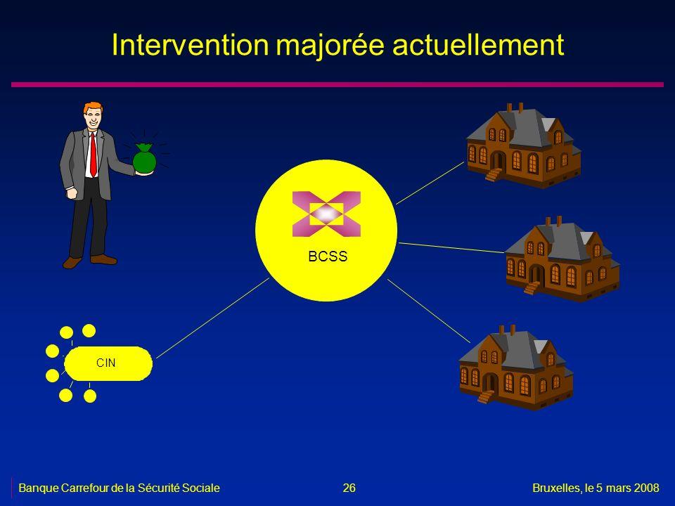 Banque Carrefour de la Sécurité SocialeBruxelles, le 5 mars 2008 26 Intervention majorée actuellement BCSS CIN