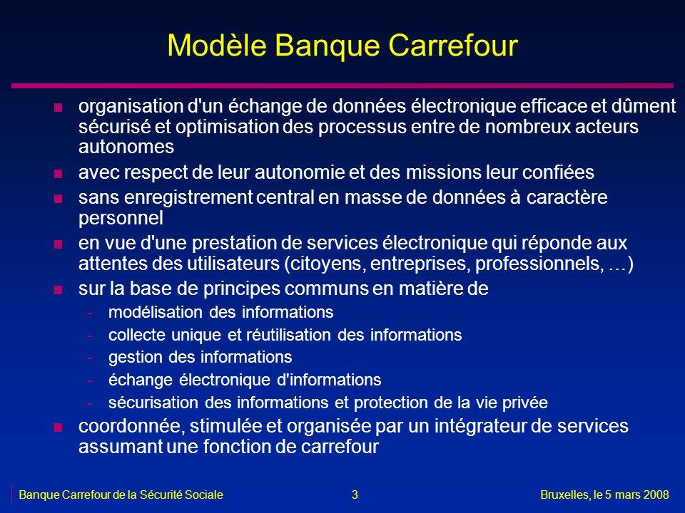 Banque Carrefour de la Sécurité SocialeBruxelles, le 5 mars 2008 3 Modèle Banque Carrefour n organisation d'un échange de données électronique efficac