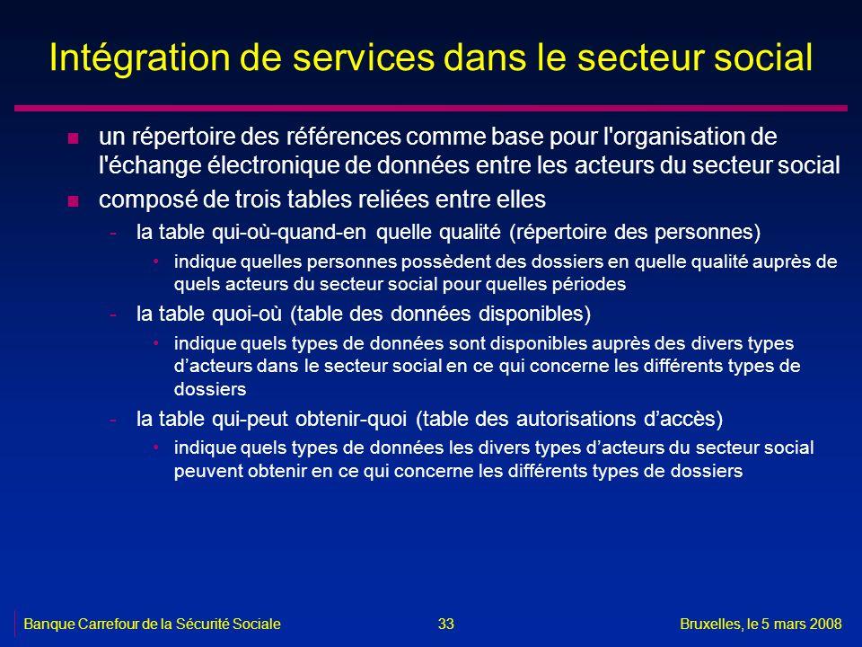 Banque Carrefour de la Sécurité SocialeBruxelles, le 5 mars 2008 33 Intégration de services dans le secteur social n un répertoire des références comm