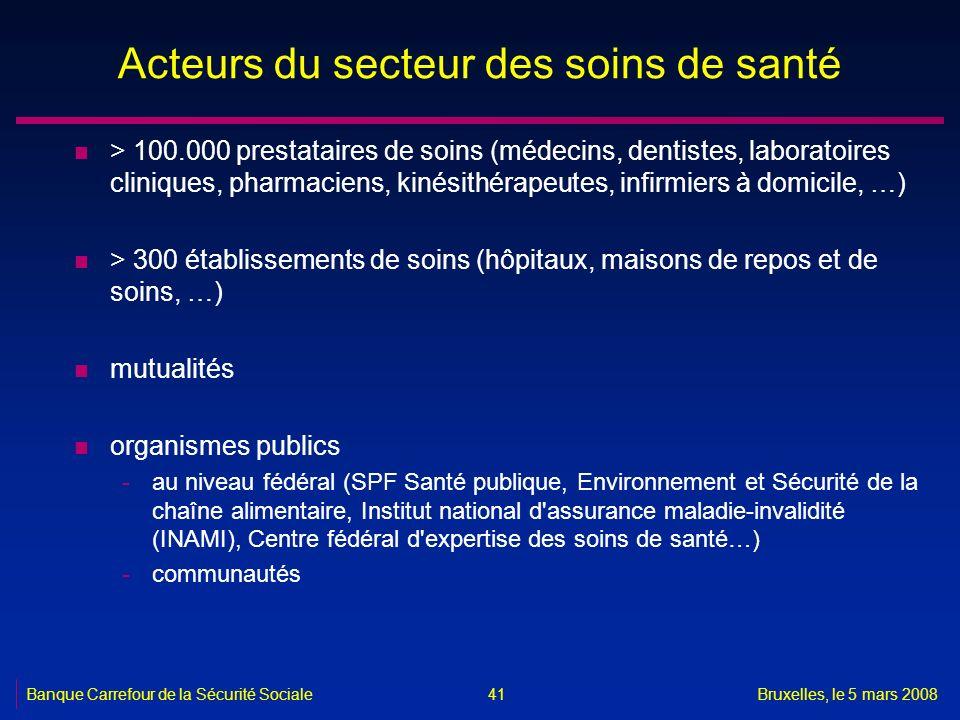 Banque Carrefour de la Sécurité SocialeBruxelles, le 5 mars 2008 41 Acteurs du secteur des soins de santé n > 100.000 prestataires de soins (médecins,