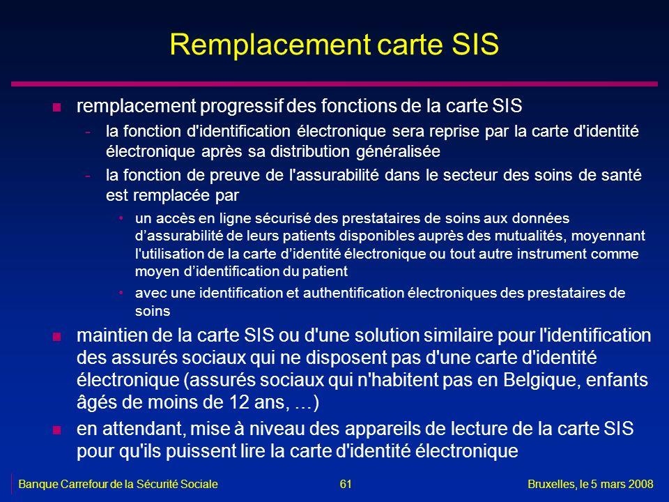 Banque Carrefour de la Sécurité SocialeBruxelles, le 5 mars 2008 61 Remplacement carte SIS n remplacement progressif des fonctions de la carte SIS -la