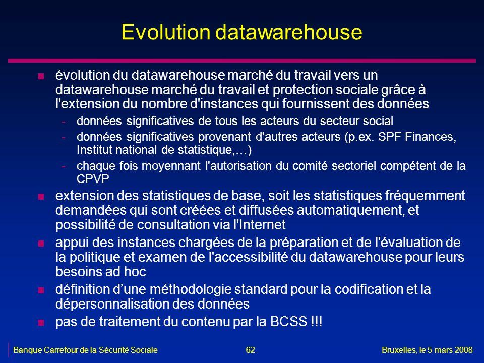Banque Carrefour de la Sécurité SocialeBruxelles, le 5 mars 2008 62 Evolution datawarehouse n évolution du datawarehouse marché du travail vers un dat
