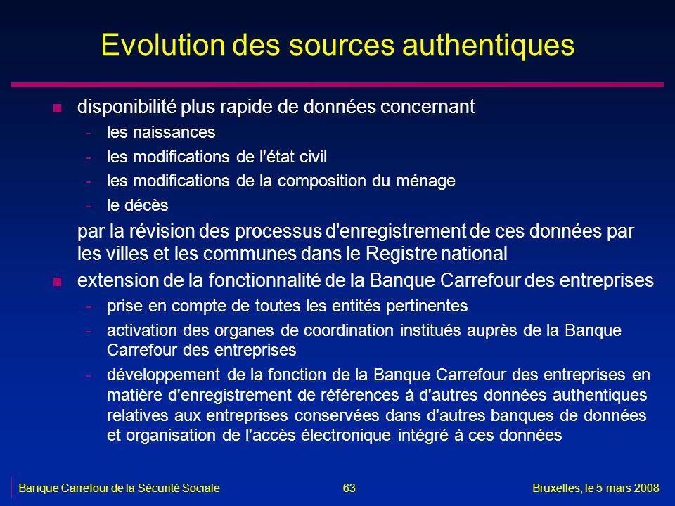 Banque Carrefour de la Sécurité SocialeBruxelles, le 5 mars 2008 63 Evolution des sources authentiques n disponibilité plus rapide de données concerna