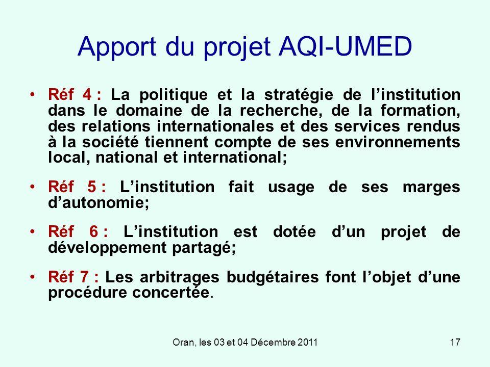 Oran, les 03 et 04 Décembre 201117 Apport du projet AQI-UMED Réf 4 : La politique et la stratégie de linstitution dans le domaine de la recherche, de la formation, des relations internationales et des services rendus à la société tiennent compte de ses environnements local, national et international; Réf 5 : Linstitution fait usage de ses marges dautonomie; Réf 6 : Linstitution est dotée dun projet de développement partagé; Réf 7 : Les arbitrages budgétaires font lobjet dune procédure concertée.