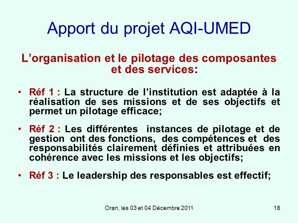 Oran, les 03 et 04 Décembre 201118 Apport du projet AQI-UMED Lorganisation et le pilotage des composantes et des services: Réf 1 : La structure de linstitution est adaptée à la réalisation de ses missions et de ses objectifs et permet un pilotage efficace; Réf 2 : Les différentes instances de pilotage et de gestion ont des fonctions, des compétences et des responsabilités clairement définies et attribuées en cohérence avec les missions et les objectifs; Réf 3 : Le leadership des responsables est effectif;
