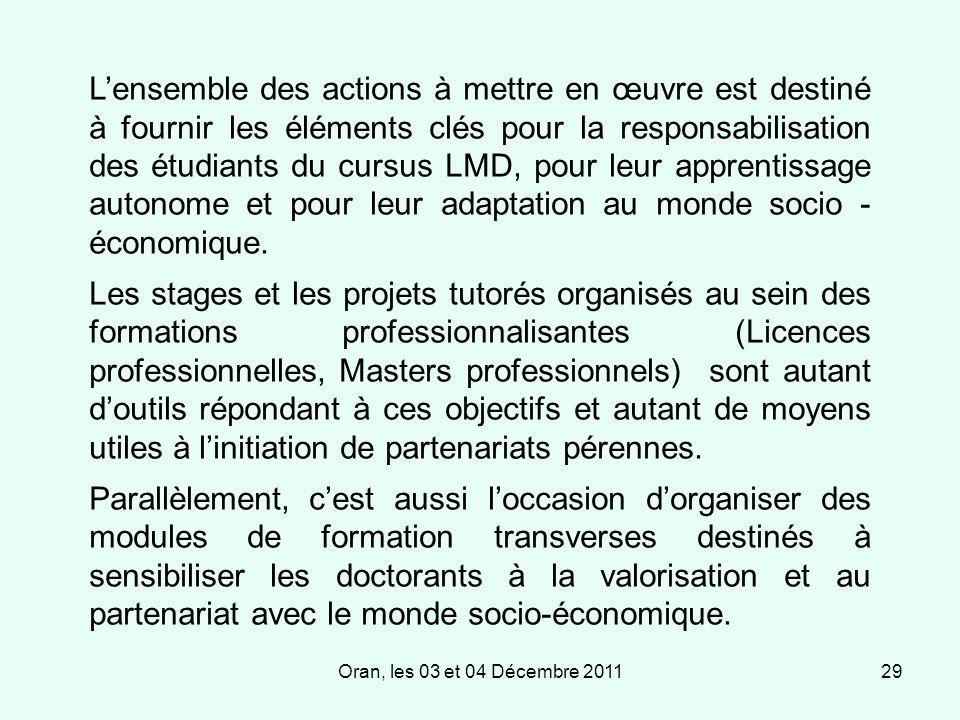 Oran, les 03 et 04 Décembre 201129 Lensemble des actions à mettre en œuvre est destiné à fournir les éléments clés pour la responsabilisation des étudiants du cursus LMD, pour leur apprentissage autonome et pour leur adaptation au monde socio - économique.