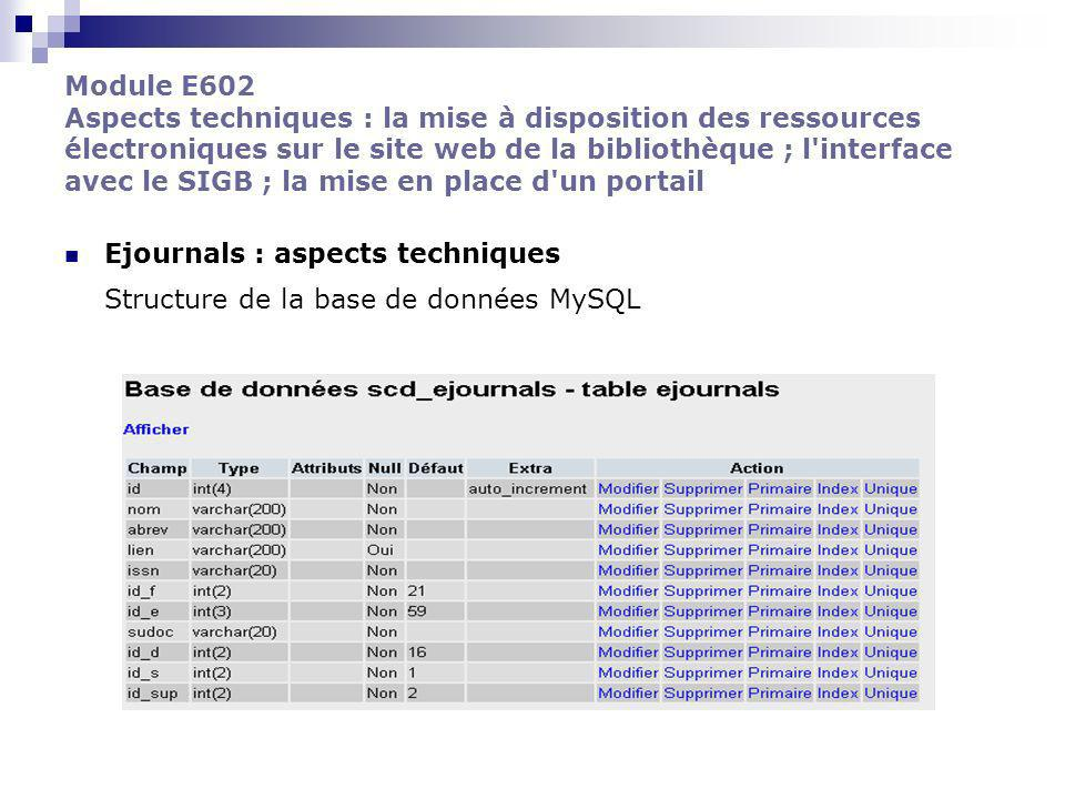 Module E602 Aspects techniques : la mise à disposition des ressources électroniques sur le site web de la bibliothèque ; l'interface avec le SIGB ; la