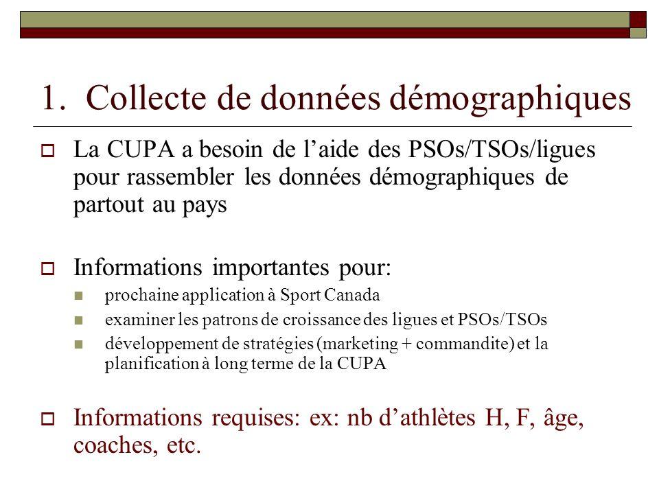 1. Collecte de données démographiques La CUPA a besoin de laide des PSOs/TSOs/ligues pour rassembler les données démographiques de partout au pays Inf