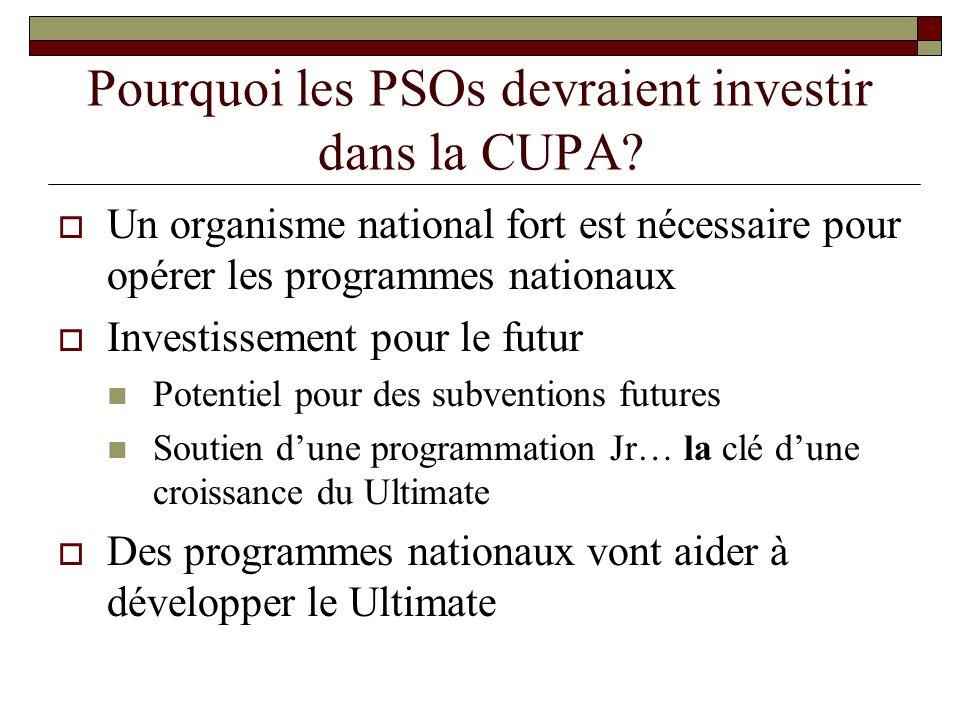 Pourquoi les PSOs devraient investir dans la CUPA? Un organisme national fort est nécessaire pour opérer les programmes nationaux Investissement pour
